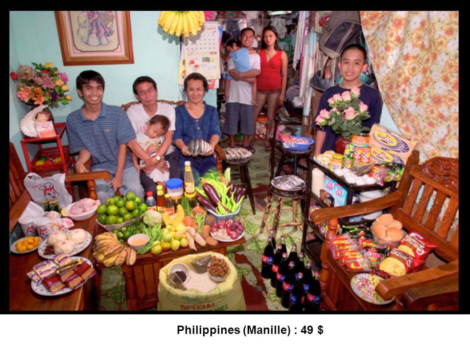 Philippines (Manille) : 49 $