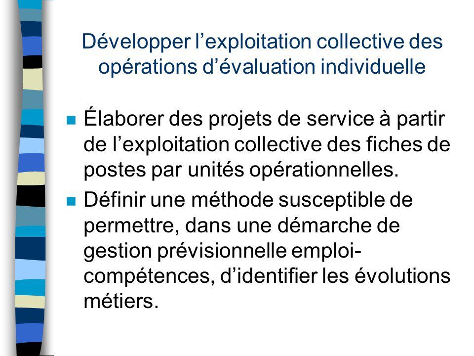 Développer lexploitation collective des opérations dévaluation individuelle n Élaborer des projets de service à partir de lexploitation collective des fiches de postes par unités opérationnelles.