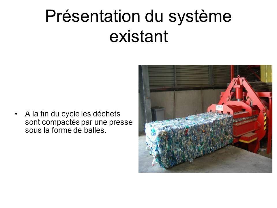Présentation du système existant A la fin du cycle les déchets sont compactés par une presse sous la forme de balles.