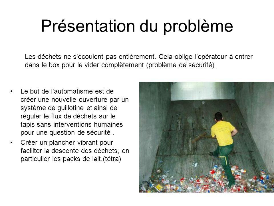 Présentation du problème Les déchets ne sécoulent pas entièrement. Cela oblige lopérateur à entrer dans le box pour le vider complètement (problème de