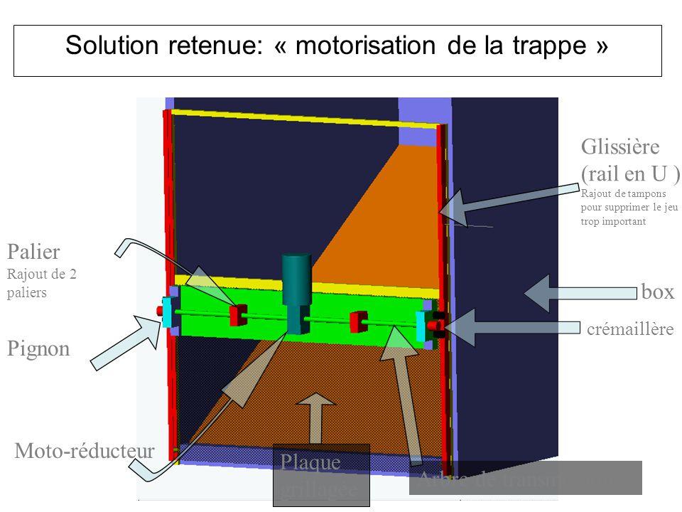 Solution retenue: « motorisation de la trappe » Plaque grillagée Palier Rajout de 2 paliers Pignon box Moto-réducteur Arbre de transmission Glissière