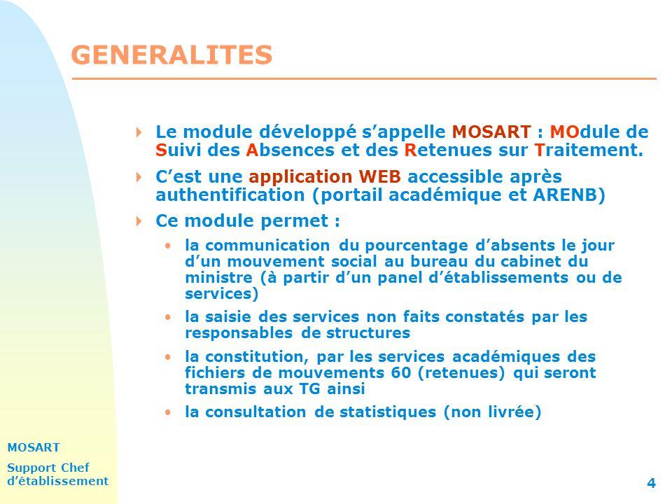 MOSART Support Chef détablissement 4 GENERALITES Le module développé sappelle MOSART : MOdule de Suivi des Absences et des Retenues sur Traitement.