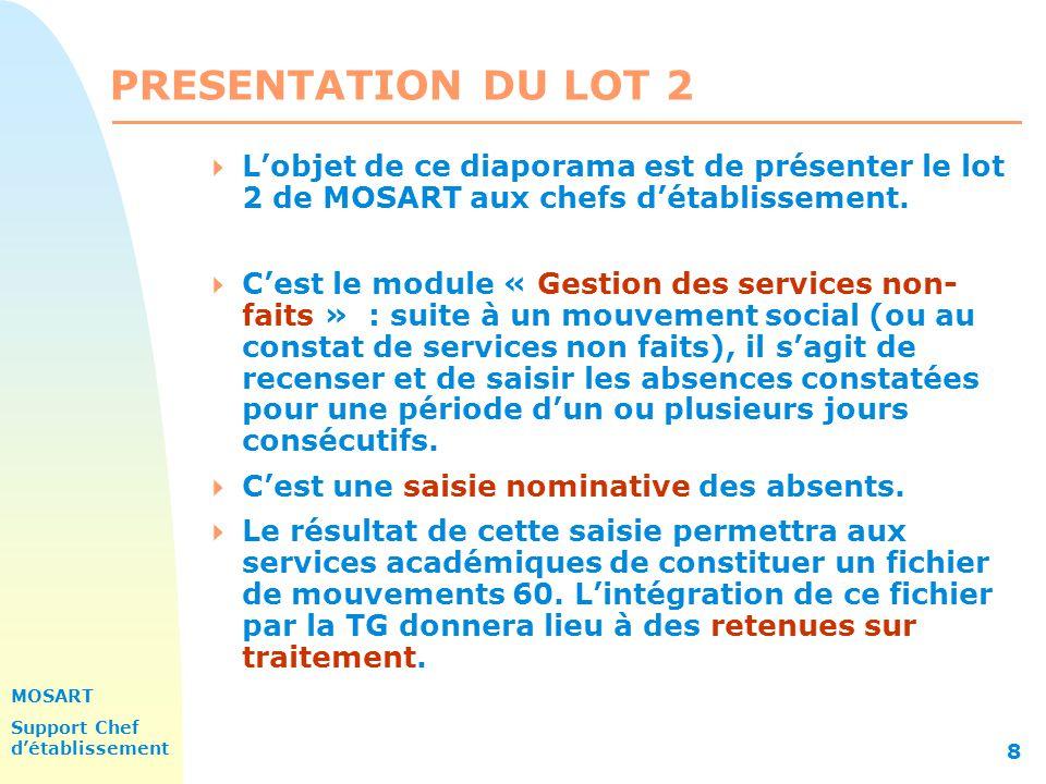 MOSART Support Chef détablissement 8 PRESENTATION DU LOT 2 Lobjet de ce diaporama est de présenter le lot 2 de MOSART aux chefs détablissement.