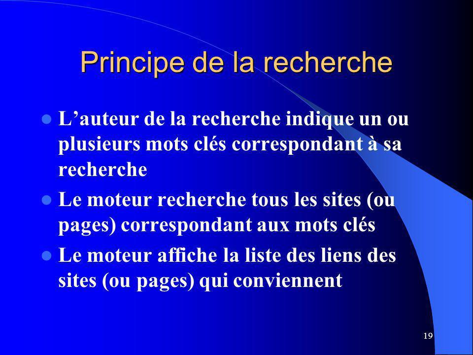 19 Principe de la recherche Lauteur de la recherche indique un ou plusieurs mots clés correspondant à sa recherche Le moteur recherche tous les sites (ou pages) correspondant aux mots clés Le moteur affiche la liste des liens des sites (ou pages) qui conviennent