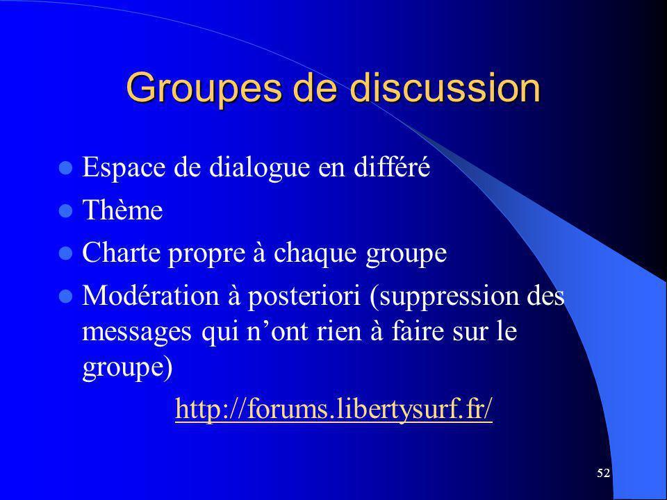 52 Groupes de discussion Espace de dialogue en différé Thème Charte propre à chaque groupe Modération à posteriori (suppression des messages qui nont rien à faire sur le groupe) http://forums.libertysurf.fr/