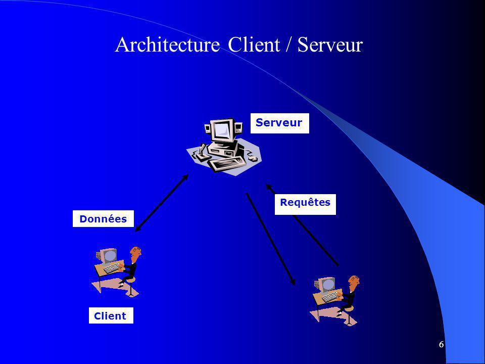 6 Requêtes Serveur Données Client