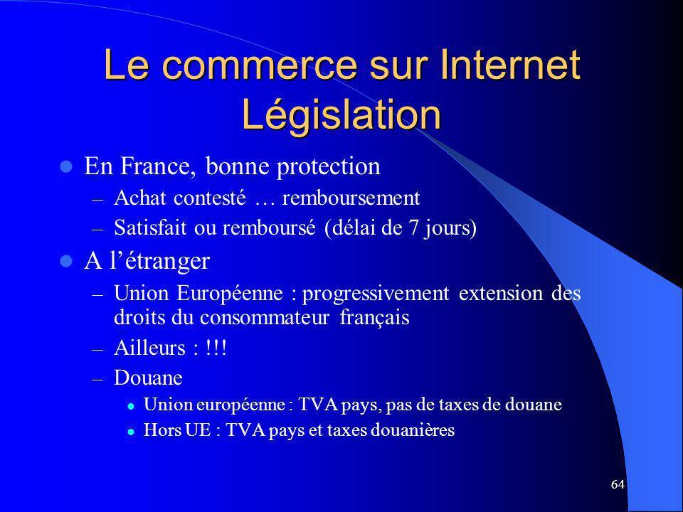 64 Le commerce sur Internet Législation En France, bonne protection – Achat contesté … remboursement – Satisfait ou remboursé (délai de 7 jours) A létranger – Union Européenne : progressivement extension des droits du consommateur français – Ailleurs : !!.
