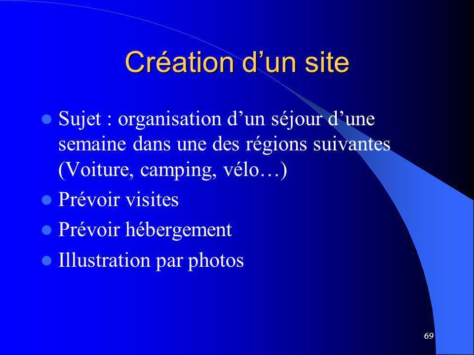 69 Création dun site Sujet : organisation dun séjour dune semaine dans une des régions suivantes (Voiture, camping, vélo…) Prévoir visites Prévoir hébergement Illustration par photos