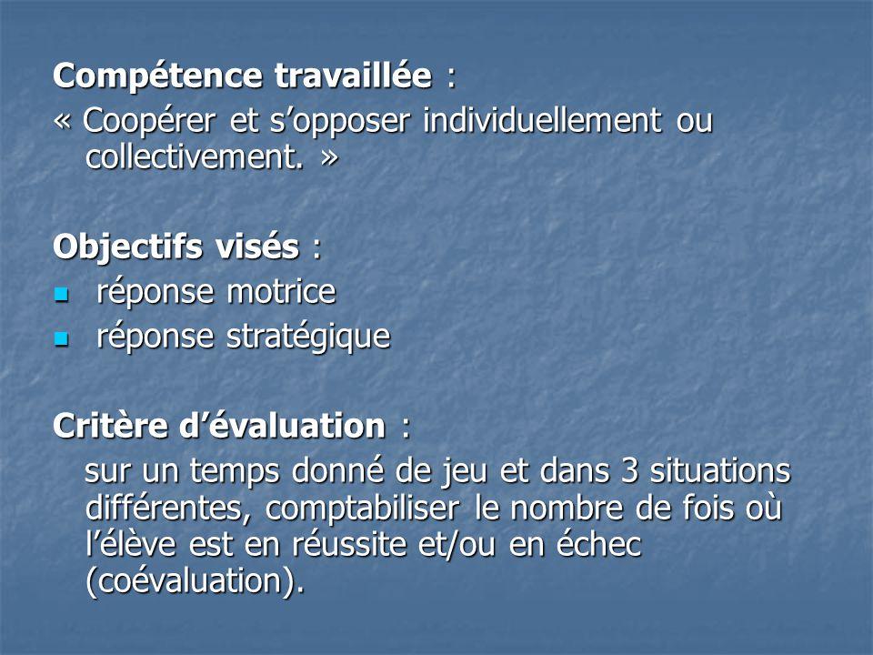 Compétence travaillée : « Coopérer et sopposer individuellement ou collectivement. » Objectifs visés : réponse motrice réponse motrice réponse stratég