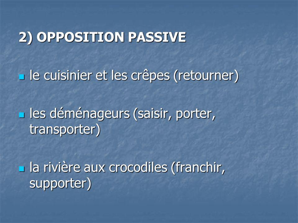 2) OPPOSITION PASSIVE le cuisinier et les crêpes (retourner) les déménageurs (saisir, porter, transporter) la rivière aux crocodiles (franchir, suppor