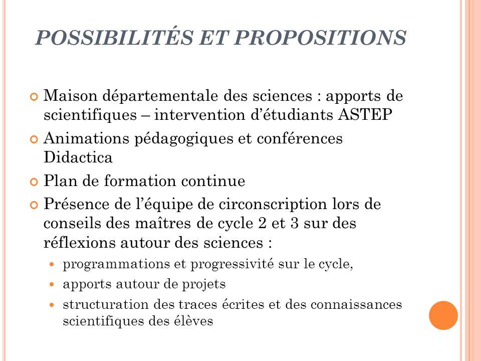 POSSIBILITÉS ET PROPOSITIONS Maison départementale des sciences : apports de scientifiques – intervention détudiants ASTEP Animations pédagogiques et