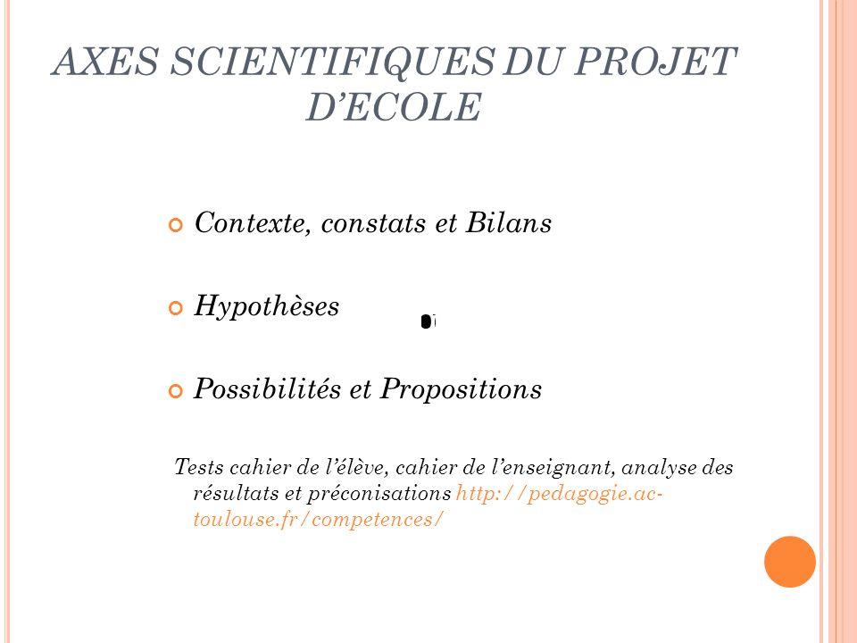 AXES SCIENTIFIQUES DU PROJET DECOLE Contexte, constats et Bilans Hypothèses Possibilités et Propositions Tests cahier de lélève, cahier de lenseignant