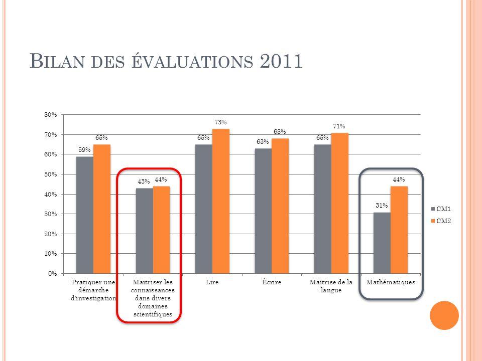 B ILAN DES ÉVALUATIONS 2011