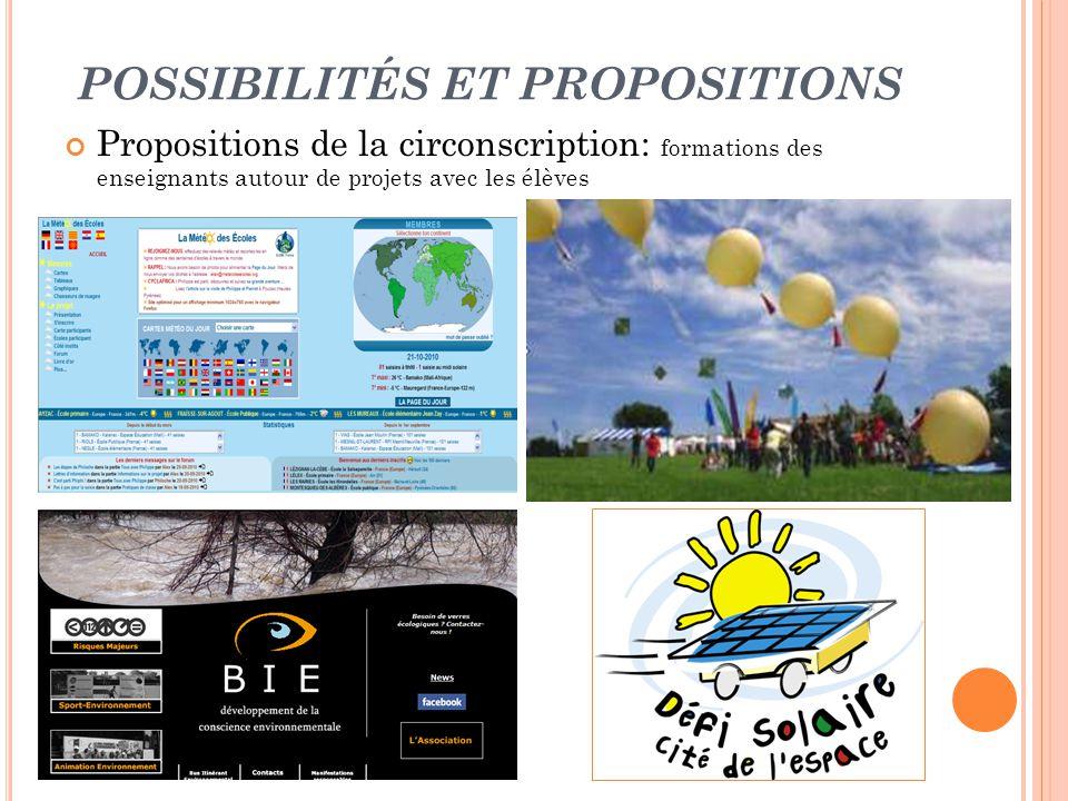 POSSIBILITÉS ET PROPOSITIONS Propositions de la circonscription: formations des enseignants autour de projets avec les élèves