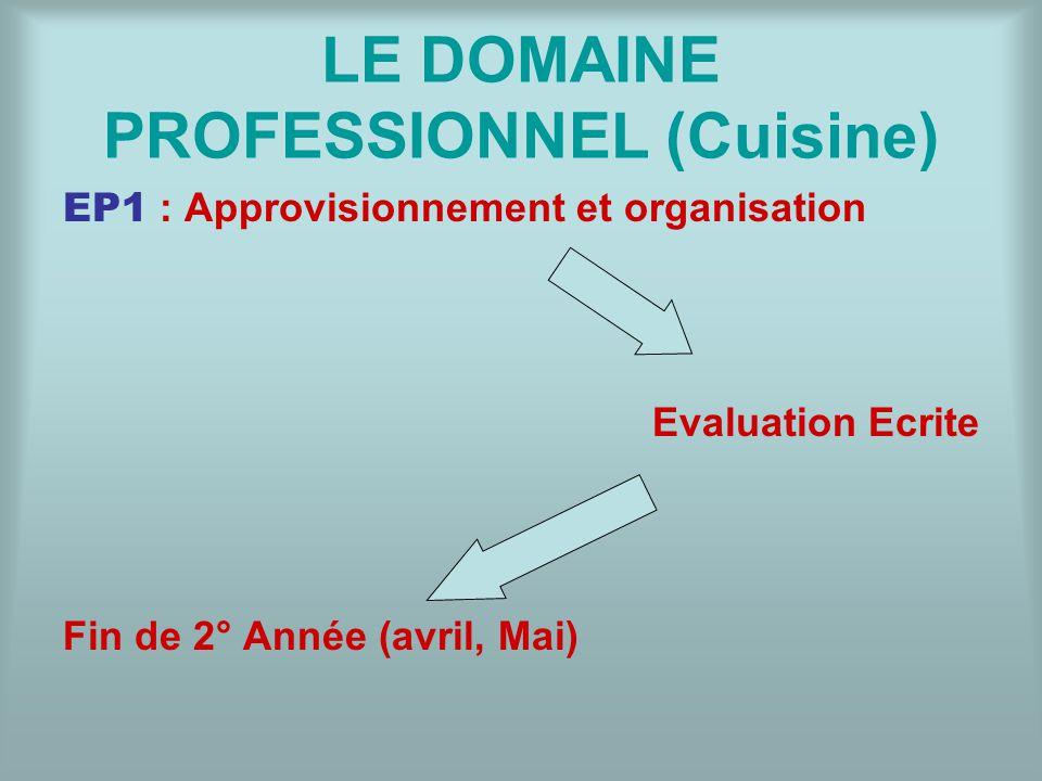 LE DOMAINE PROFESSIONNEL (Cuisine) EP1 : Approvisionnement et organisation Evaluation Ecrite Fin de 2° Année (avril, Mai)