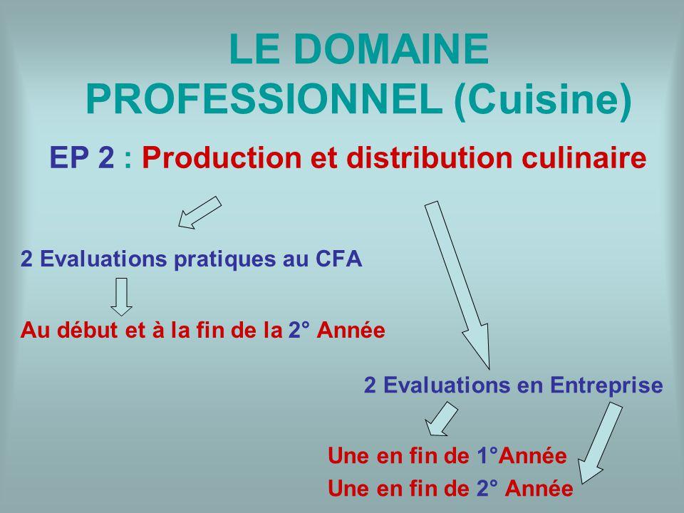 EP 2 : Production et distribution culinaire 2 Evaluations pratiques au CFA Au début et à la fin de la 2° Année 2 Evaluations en Entreprise Une en fin