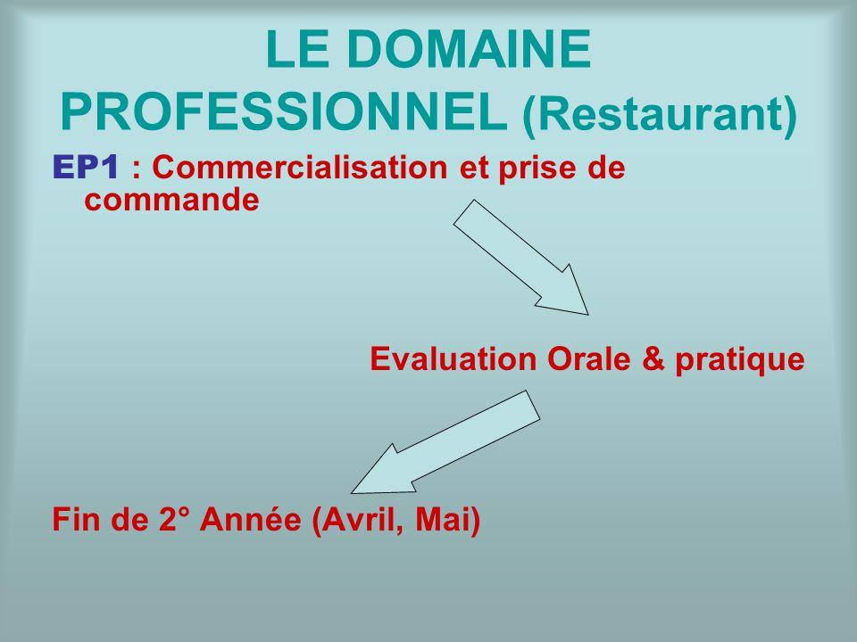 LE DOMAINE PROFESSIONNEL (Restaurant) EP1 : Commercialisation et prise de commande Evaluation Orale & pratique Fin de 2° Année (Avril, Mai)