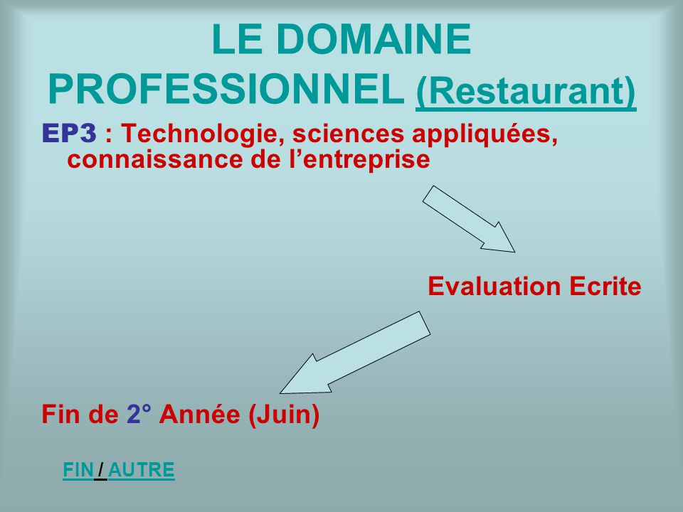 (Restaurant) EP3 : Technologie, sciences appliquées, connaissance de lentreprise Evaluation Ecrite Fin de 2° Année (Juin) FINFIN / AUTREAUTRE
