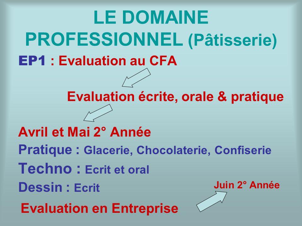 LE DOMAINE PROFESSIONNEL (Pâtisserie) EP1 : Evaluation au CFA Evaluation écrite, orale & pratique Avril et Mai 2° Année Pratique : Glacerie, Chocolate