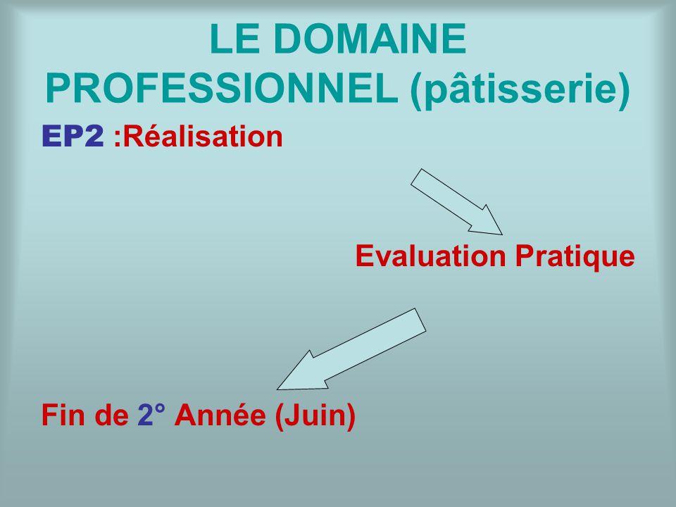 LE DOMAINE PROFESSIONNEL (pâtisserie) EP2 :Réalisation Evaluation Pratique Fin de 2° Année (Juin)