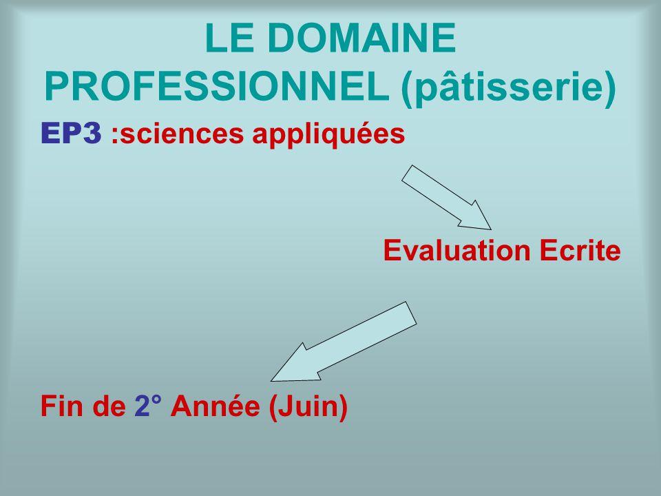 LE DOMAINE PROFESSIONNEL (pâtisserie) EP3 :sciences appliquées Evaluation Ecrite Fin de 2° Année (Juin)