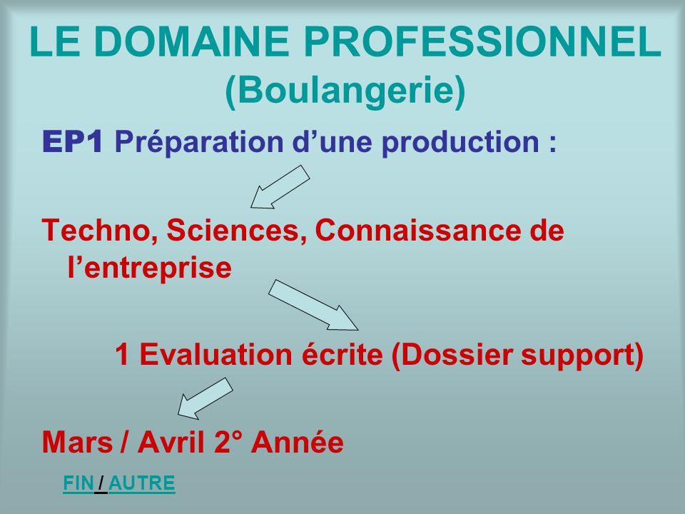 LE DOMAINE PROFESSIONNEL (Boulangerie) EP1 Préparation dune production : Techno, Sciences, Connaissance de lentreprise 1 Evaluation écrite (Dossier su
