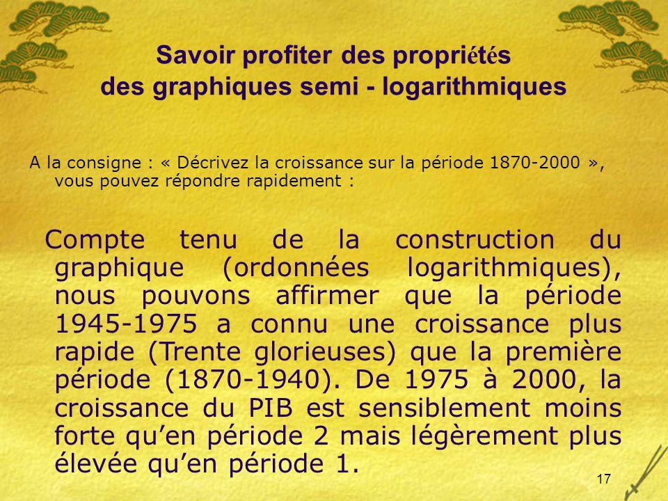 17 Savoir profiter des propri é t é s des graphiques semi - logarithmiques A la consigne : « Décrivez la croissance sur la période 1870-2000 », vous pouvez répondre rapidement : Compte tenu de la construction du graphique (ordonnées logarithmiques), nous pouvons affirmer que la période 1945-1975 a connu une croissance plus rapide (Trente glorieuses) que la première période (1870-1940).