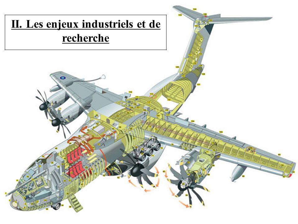Seuil de rentabilit é, à l origine : 180 avions Prix de vente à l unit é : 130 millions d euros = A320 = 180 1 A400m