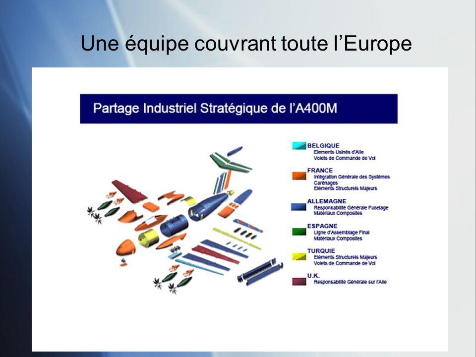 I. « fabriquer le moteur dune défense européenne »