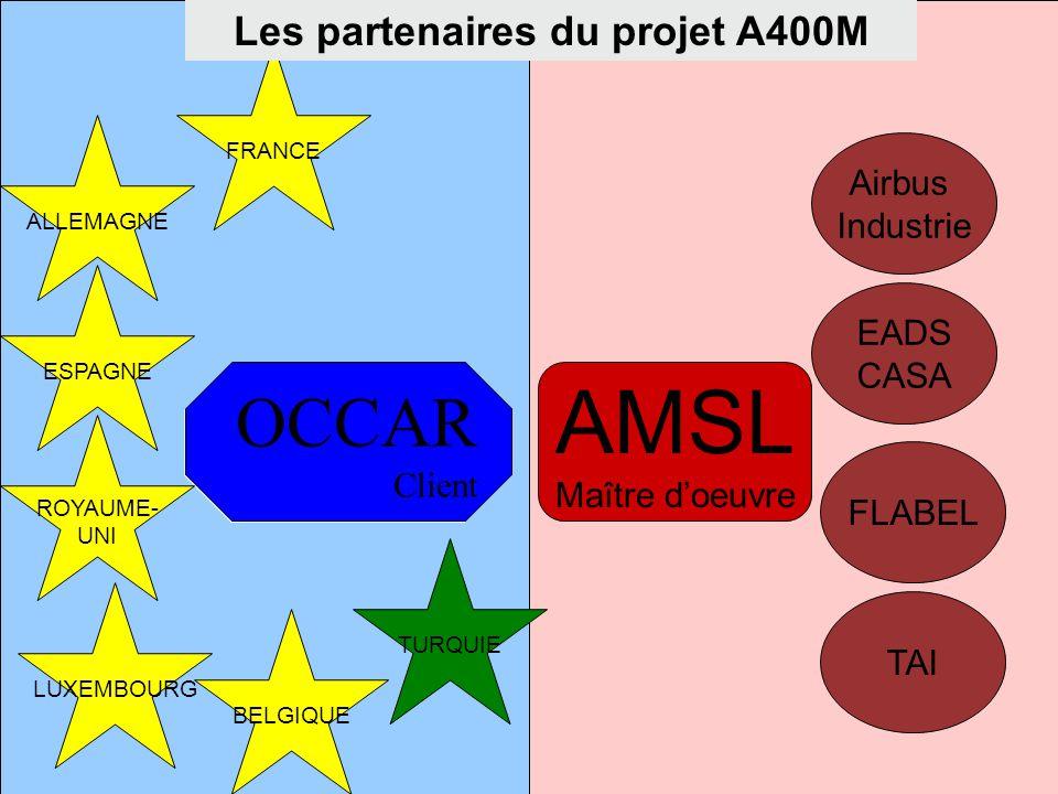 AMSL Maître doeuvre OCCAR Client Airbus Industrie EADS CASA FLABEL TAI FRANCE ESPAGNE LUXEMBOURG ROYAUME- UNI BELGIQUE TURQUIE ALLEMAGNE Les partenaires du projet A400M