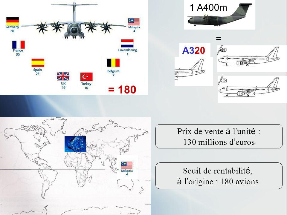 AMSL Maître doeuvre OCCAR Client Airbus Industrie EADS CASA FLABEL TAI FRANCE ESPAGNE LUXEMBOURG ROYAUME- UNI BELGIQUE TURQUIE ALLEMAGNE Les partenair