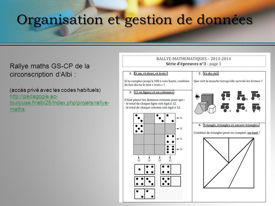Rallye maths GS-CP de la circonscription dAlbi : (accès privé avec les codes habituels) http://pedagogie.ac- toulouse.fr/albi25/index.php/projets/rallye- maths Organisation et gestion de données