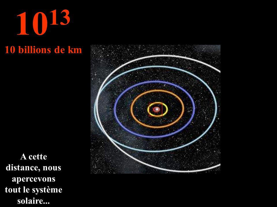 A cette distance, nous apercevons tout le système solaire... 10 13 10 billions de km