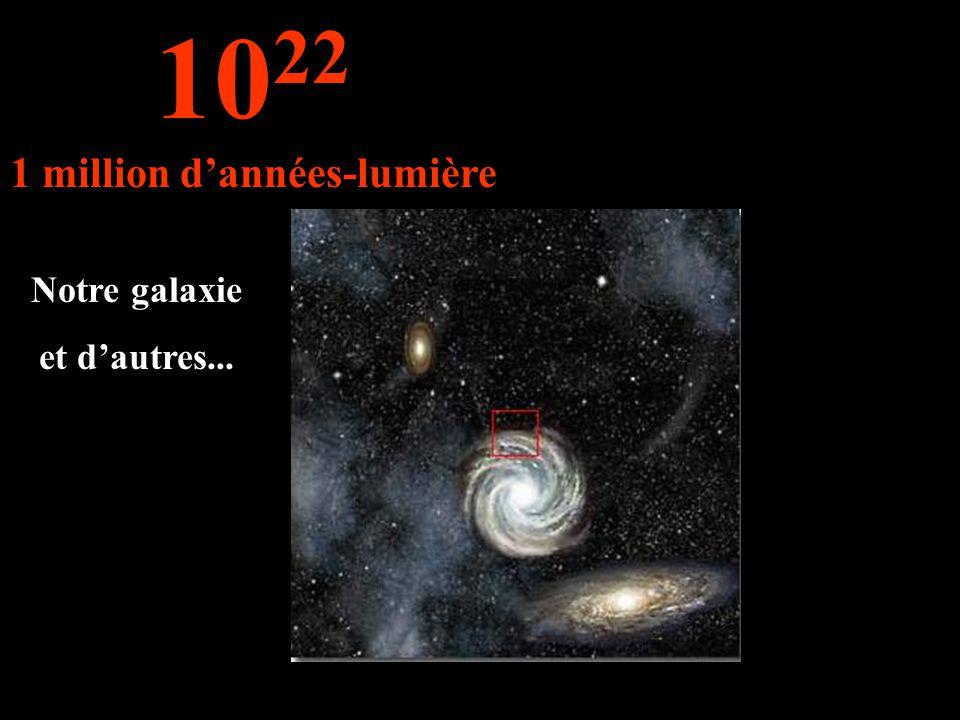 Notre galaxie et dautres... 10 22 1 million dannées-lumière