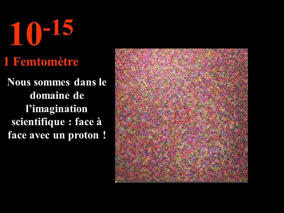 Nous sommes dans le domaine de limagination scientifique : face à face avec un proton ! 10 -15 1 Femtomètre