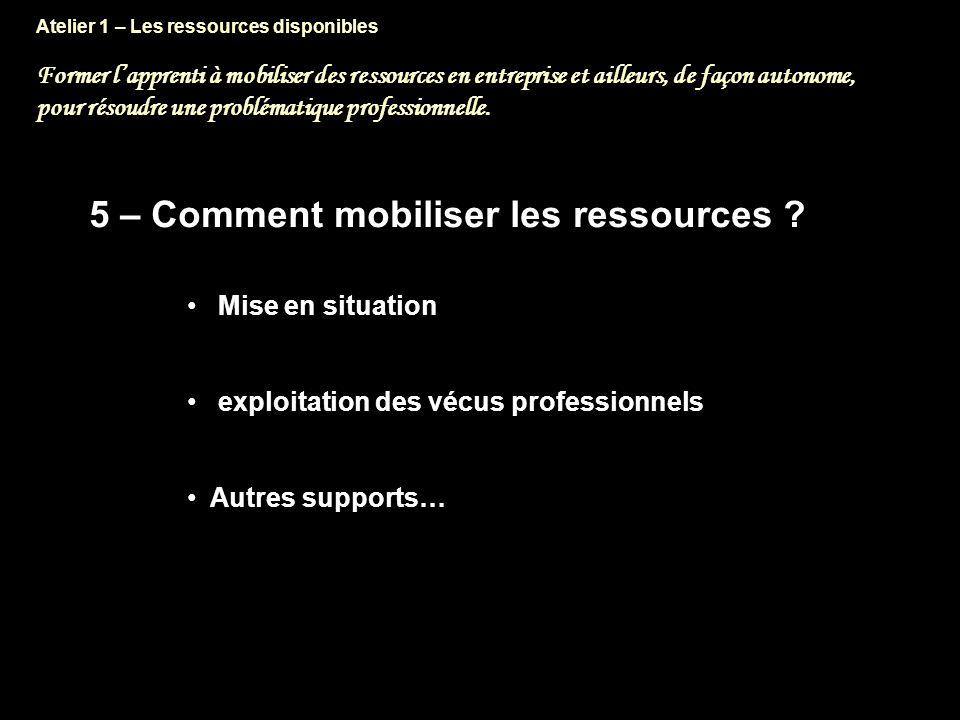 Atelier 1 – Les ressources disponibles Former lapprenti à mobiliser des ressources en entreprise et ailleurs, de façon autonome, pour résoudre une problématique professionnelle.