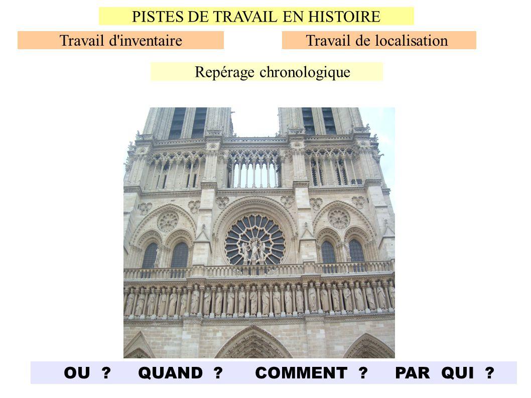 PISTES DE TRAVAIL EN HISTOIRE Travail d inventaire Travail de localisation OU .