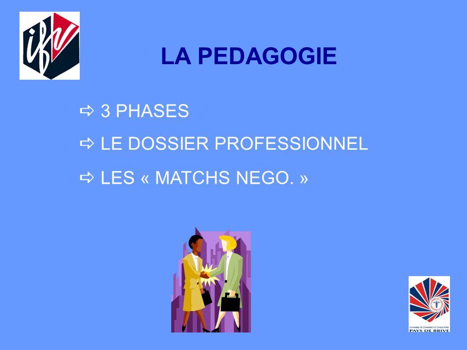 3 PHASES LA PEDAGOGIE LE DOSSIER PROFESSIONNEL LES « MATCHS NEGO. »