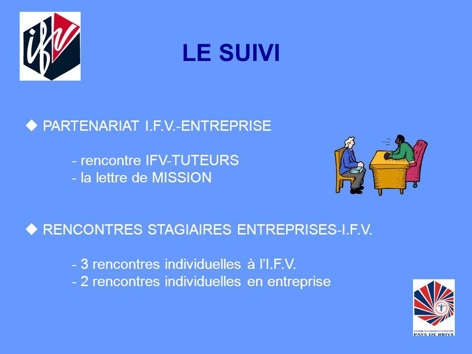 PARTENARIAT I.F.V.-ENTREPRISE - rencontre IFV-TUTEURS - la lettre de MISSION RENCONTRES STAGIAIRES ENTREPRISES-I.F.V.