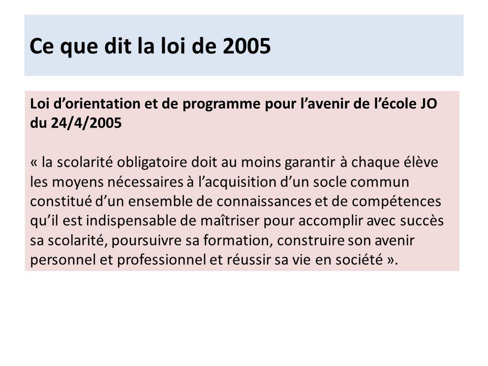 Ce que dit la loi de 2005 Loi dorientation et de programme pour lavenir de lécole JO du 24/4/2005 « la scolarité obligatoire doit au moins garantir à