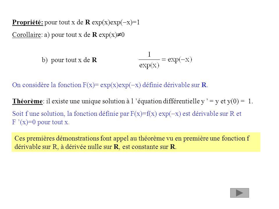 Théorème: pour tout x et x de R, exp(x+x )=exp(x) exp(x ) Corollaire: Corollaire: d où pour tout x, exp(x)>0 On fixe une des deux « variables » et on étudie la fonction définie par F(x)=exp(x+x )exp(-x) … Ce principe se retrouve: Dans l étude des surfaces z=f(x,y) et des sections avec y=a par exemple.