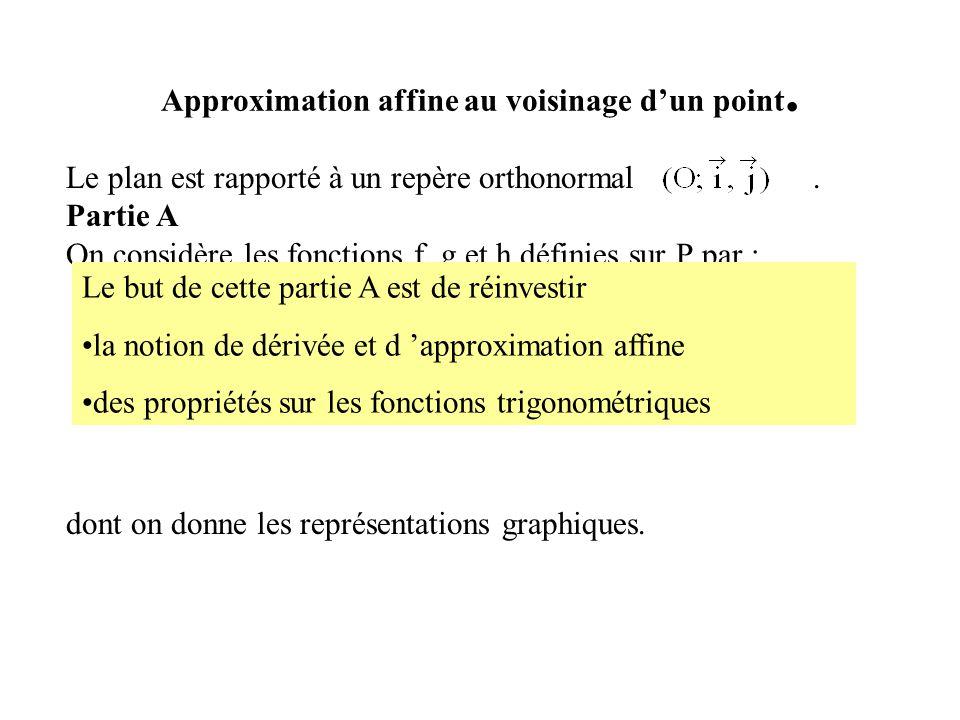 Approximation affine au voisinage dun point. Le plan est rapporté à un repère orthonormal. Partie A On considère les fonctions f, g et h définies sur