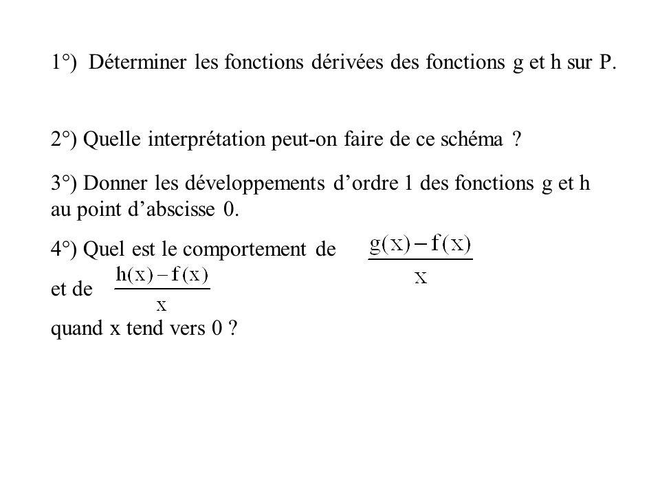 1°) Déterminer les fonctions dérivées des fonctions g et h sur R. 2°) Quelle interprétation peut-on faire de ce schéma ? 3°) Donner les développements