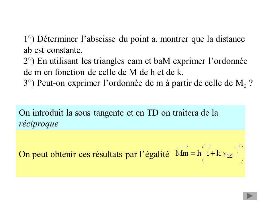 1°) Déterminer labscisse du point a, montrer que la distance ab est constante. 2°) En utilisant les triangles cam et baM exprimer lordonnée de m en fo