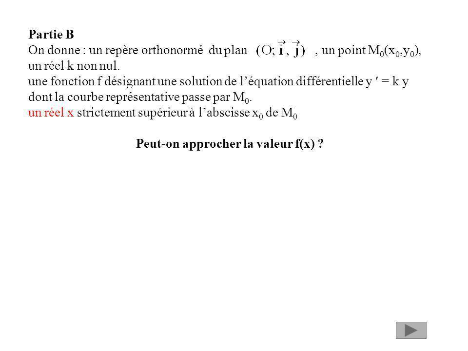 Partie B On donne : un repère orthonormé du plan, un point M 0 (x 0,y 0 ), un réel k non nul. une fonction f désignant une solution de léquation diffé