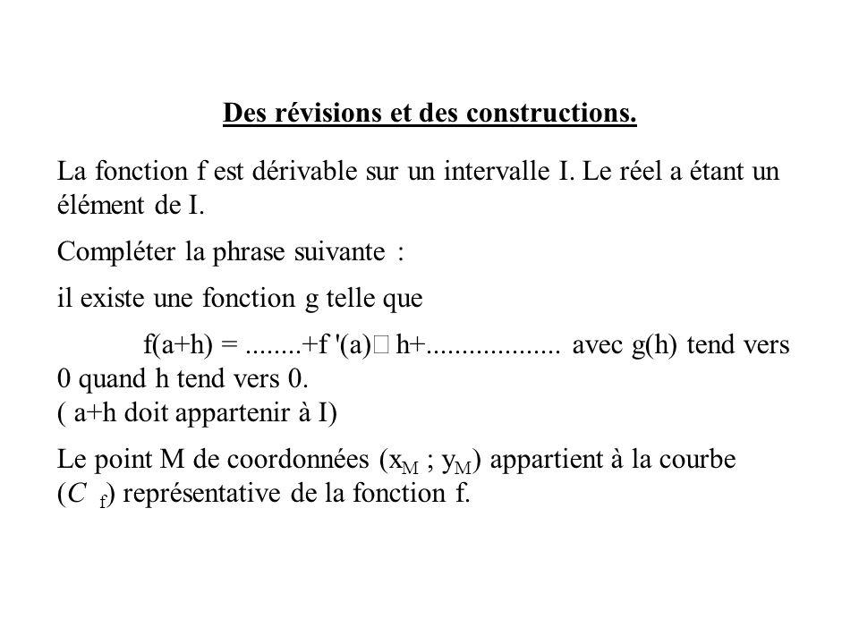 Des révisions et des constructions. La fonction f est dérivable sur un intervalle I. Le réel a étant un élément de I. Compléter la phrase suivante : i
