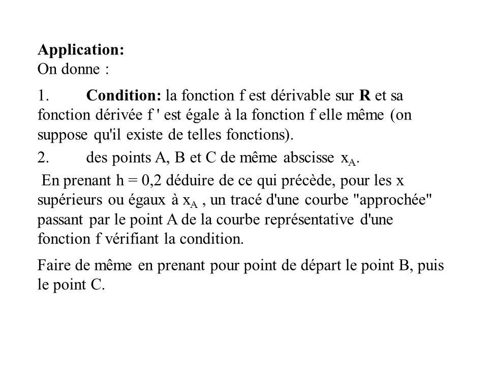 Application: On donne : 1.Condition: la fonction f est dérivable sur R et sa fonction dérivée f ' est égale à la fonction f elle même (on suppose qu'i