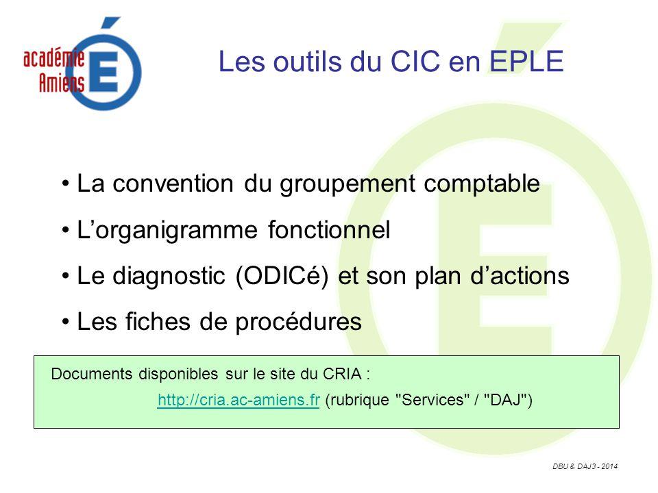 DBU & DAJ3 - 2014 Les outils du CIC en EPLE La convention du groupement comptable Lorganigramme fonctionnel Le diagnostic (ODICé) et son plan dactions Les fiches de procédures Documents disponibles sur le site du CRIA : http://cria.ac-amiens.frhttp://cria.ac-amiens.fr (rubrique Services / DAJ )