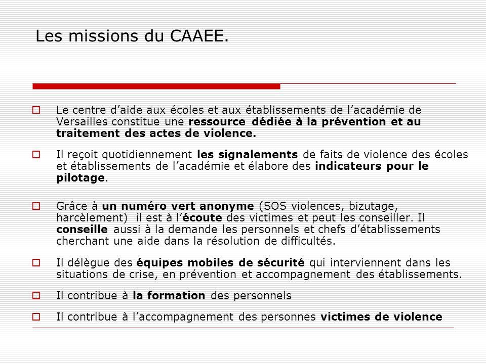 Les missions du CAAEE. Le centre daide aux écoles et aux établissements de lacadémie de Versailles constitue une ressource dédiée à la prévention et a