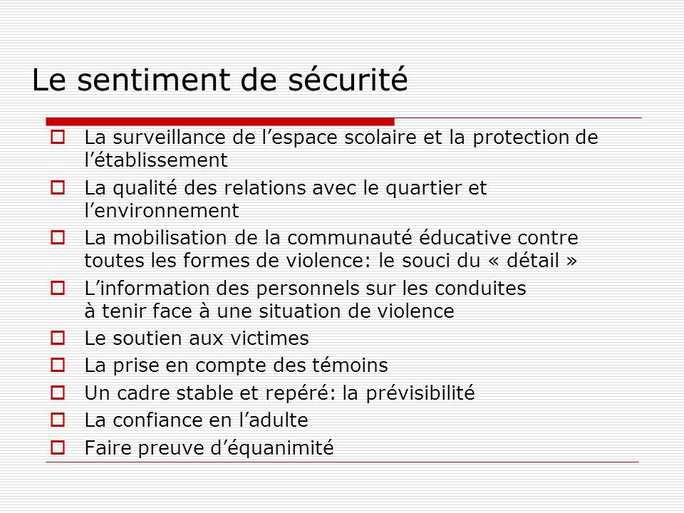 En établissement: des indicateurs de victimation (source: enquête E. Debarbieux)